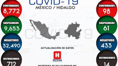 Photo of 64 municipios de Hidalgo, sin contagios de coronavirus