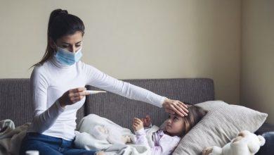 Photo of ¿Sabes cómo cuidar a una persona enferma de Covid-19?