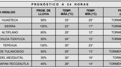 Photo of Se pronostican lluvias muy fuertes para zonas de Hidalgo
