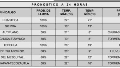 Photo of Hoy se pronostican lluvias de fuertes a muy fuertes en Hidalgo: Conagua