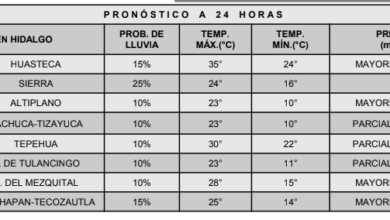 Photo of Chubascos se pronostican para zonas de Hidalgo: Conagua