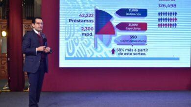 Photo of Se han ofertado más de 19 mil mdp en créditos personales, a través de sorteos electrónicos:  LARP