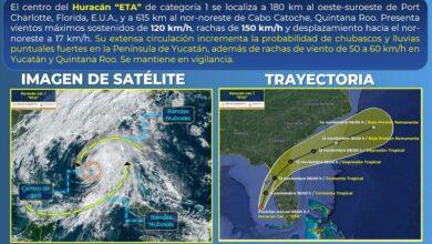 Photo of La tormenta tropical Eta ocasionará lluvias y vientos fuertes en la Península de Yucatán