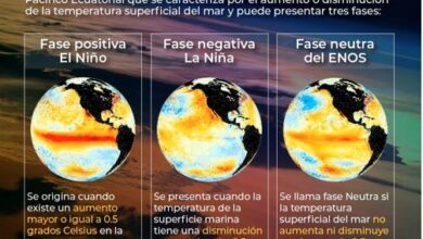 Photo of Se intensifica fenómeno de La Niña en el Pacífico ecuatorial
