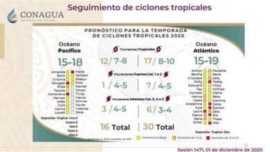 Photo of Informe semanal del Comité Nacional de Grandes Presas